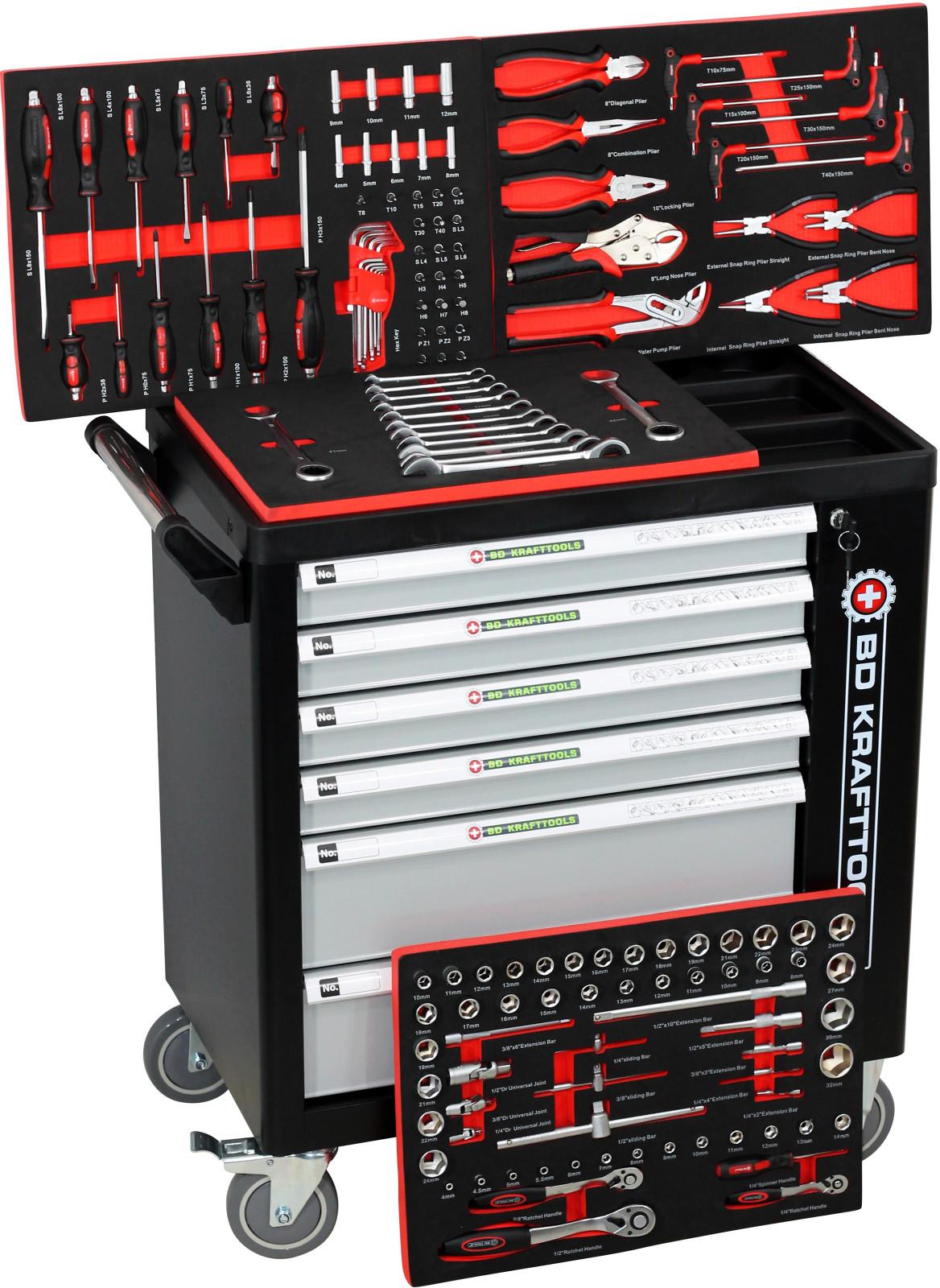Werkzeugschrank günstig kaufen | eBay